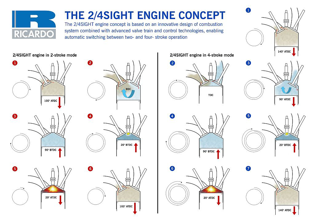 projects-2-4SIGHT_concept-diagram